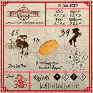Kode Syair Togel Online Kintamani 1 July 2020